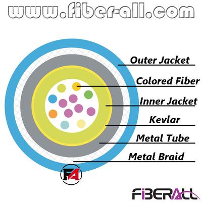 FA-IOC-R1202 12 Fibers Indoor Fiber Optical Distribution Cable With Dual Armour