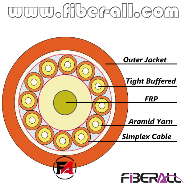 FA-IOC-GJFHJY12 12 Fibers Breakout Indoor Fiber Optic Cable With 2.0mm Simplex Fan-out