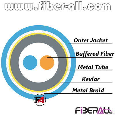 FA-IOC-R0202 2 Cores Indoor Armoured Optical Fiber Cable With Steel Tube And Metal Braid