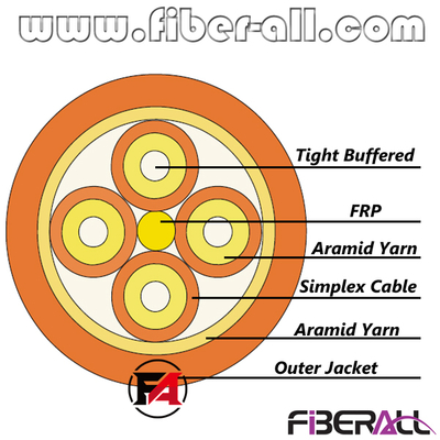 FA-IOC-GJFHJY04 4 Cores Breakout Indoor Fiber Optic Cable With 2.0mm Fan-out And FRP Strengthen Member
